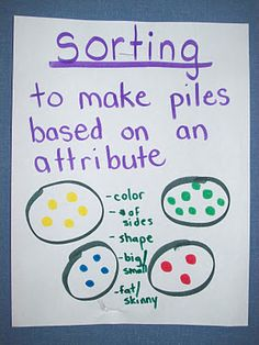 Sorting Anchor Chart - could create with a visual to go with each sorting option