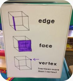 Three dimensional shapes anchor chart: edge, face, and vertex. Great visual for students! Math Strategies, Math Resources, Math Activities, Geometry 2nd Grade Activities, Math Games, 3d Shapes Activities, Fun Games, Formation Continue, Math Anchor Charts