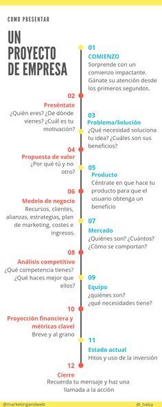Cómo presentar un proyecto de empresa Business Management, Business Planning, Project Finance, Community Manager, Business Entrepreneur, Blog Tips, Affiliate Marketing, Digital Marketing, Leadership