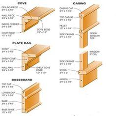 Craftsman trim tutorial