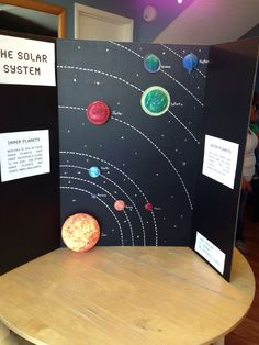 Solar system. Finished project