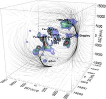 Structure within a cube extending 16,000 km s-1 ([sim]200 Mpc) on the cardinal axes from our position at the origin.