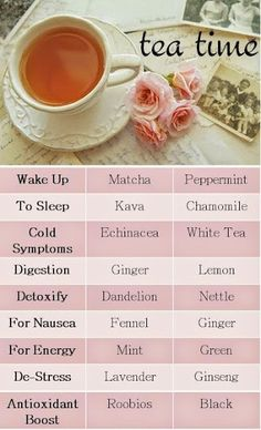 Tea time menu - which tea to have for different moods