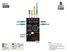printer design printer projects printer diy arduino arduino Module pinout diagram you can find similar pins below. Diy Electronics, Electronics Projects, System On A Chip, Simple Arduino Projects, Esp8266 Projects, Diy Projects, Esp8266 Wifi, Diy 3d, Arduino Board