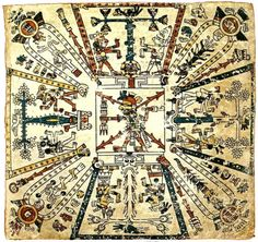 Aztec cosmological drawing with the god Xiuhtecuhtli, the lord of fire and of the Calendar in the center and the other important gods around him each in front of a sacred tree. Codex Fejérváry-Mayer