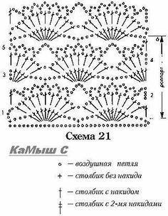 Find and save knitting and crochet schemas, simple recipes, and other ideas collected with love. Crochet Stitches Chart, Crochet Shell Stitch, Crochet Cap, Crochet Wool, Crochet Jacket, Crochet Diagram, Irish Crochet, Crochet Motif, Crochet Crafts
