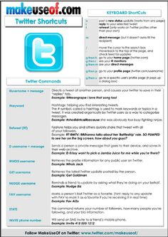 Twitter shortcuts from the website Make Use Of.  I love it when people are willing to share their expertise!
