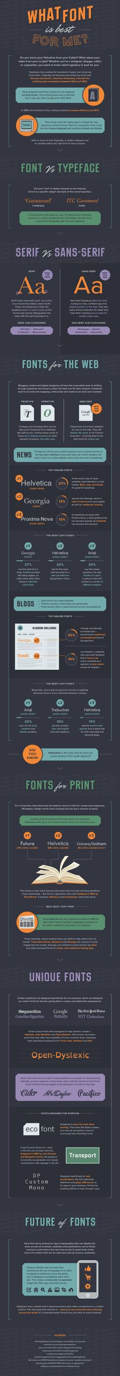A Detailed Guide to Choosing the Right Fonts [Infographic], via @HubSpot