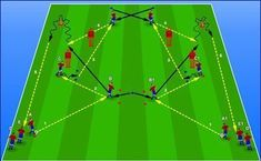 When you participate in soccer training, you will find that you are introduced to many different types of methods of play. One of the most important aspects of your soccer training regime is learning the basics of kicking the soccer b Soccer Practice Drills, Football Training Drills, Soccer Games, Goalkeeper Training, Good Soccer Players, Best Football Players, Football Soccer, Football Stuff, Hockey