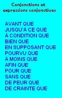 Francés de 2º de Bachillerato (B1): subjonctif
