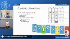 AIMOOC l'esecutore ideale - BussolaScuola Coding, Programming