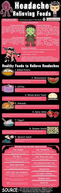 Here are some foods to help you get some of your headache gone. Well also here are some reasons why we get headaches and what are the types of headach