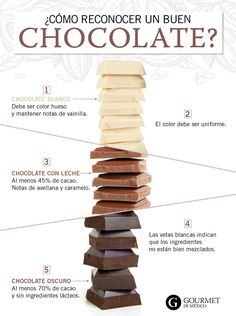 How to know if your chocolate is good? - White, dark, with milk, your favorite chocolate should always be the best. Discover how to recogniz - Mexican Food Recipes, Sweet Recipes, Easy Recipes, Café Chocolate, Bon Dessert, Food Facts, Love Food, Food And Drink, Yummy Food