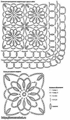 crochet square with border / edging chart / diagramanother lovely crochet lace block Crochet Motif Patterns, Crochet Lace Edging, Crochet Blocks, Crochet Diagram, Square Patterns, Crochet Chart, Crochet Squares, Crochet Doilies, Crochet Flowers