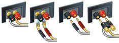 Binding post connectors