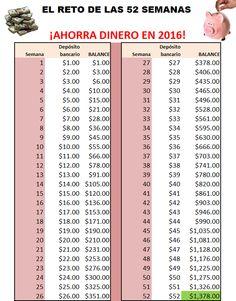 Con este sencillo plan, no tienes excusa para no ahorrar dinero en 2016 y los años que nos quedan por venir...