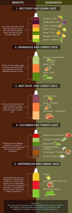 These juices will not only help you to lose weight but also assist your body to feel relaxed. It will also provide good nutrients to your body via ozweightloss