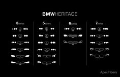 The Evolution of the BMW 3, 5, 6, and 7 Series' Headlight and Kidney Grill Design