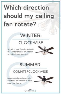 Ceiling fans make hot summers much more comfortable thanks to their cooling capabilities but many pe