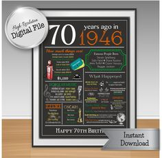 70th Birthday Print Instant Download 1946 Events & by JJsDesignz