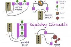 Rethinking Squishy Circuits | FabLearn Fellows