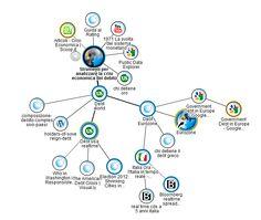 Collezione di strumenti e risorse su internet per analizzare la crisi economica del debito. Il team è open