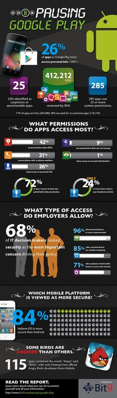 infographie google Android risky applications  www.business-on-line.fr