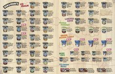 2012 Ben & Jerry's Flavor Line-Up