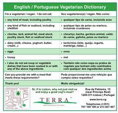 Vegetarian Tourist in Lisbon, Portugal? Vegetarian, vegan and kosher wine. Vegan Vegetarian, Vegetarian Recipes, Kosher Wine, Chorizo, Lisbon Portugal, Europe, Vacation, City, Porto