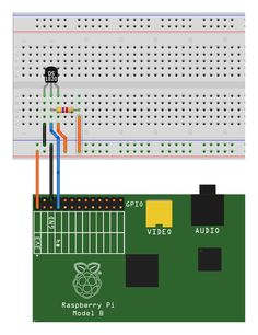Raspberry Pi 1- Wire Digital Thermometer Sensor