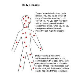 This image comes from my eBooks, so the writing is difficult to read, but let's focus on the image. The red dots represent stress points in the body. Some are small, others are big, BUT ALL produce stress chemicals that cause body sensations.
