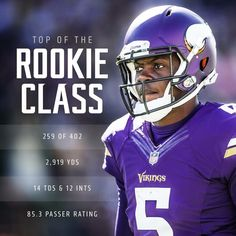 Nike NFL Jerseys - VIKINGS on Pinterest | Minnesota Vikings, Vikings and Minnesota ...