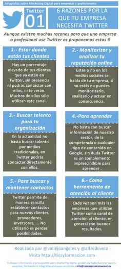 6 razones por las que tu empresa necesita Twitter vía: ticsyformacion.com