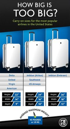 Carry on luggage rules for the most popular airlines in the United States. #Travel #Carryon #Luggage