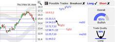 StockConsultatant.com - GLOG ($GLOG) GasLog shipping stock back to 15.33 support, with bullish long stats, target 17.77, +15.4%, charts and analysis http://chart.st/GLOG