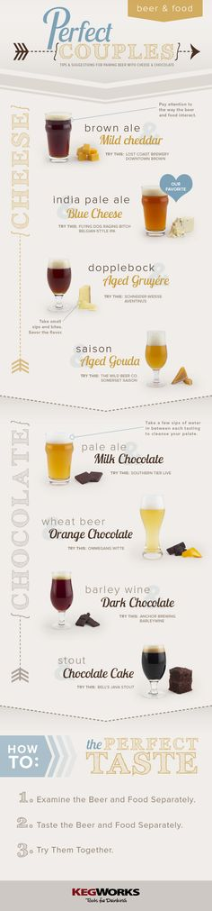 Valentine's Day is about love. And Couples. So, we put together this #infographic about perfect couples including beer, cheese, and chocolate #infografía