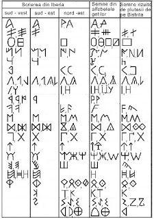 Dacul Mailo: Simbolurile sacre, moștenire de la strămoșii noștrii, Pelasgii! Sheet Music, Math, History, Sacre, Arya, Pictures, Europe, Popular, Google
