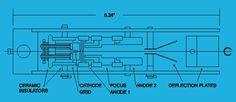 Teralab - Homemade Electron Gun Experiment