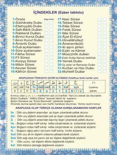 CCFT de CERGY-PONTOISE Allah Islam, Religion, Spirituality, Language, Arabic Language, Prayer, Infographic, Education, Spiritual