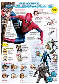 The Amazing Spider-man 2 - Infografia.
