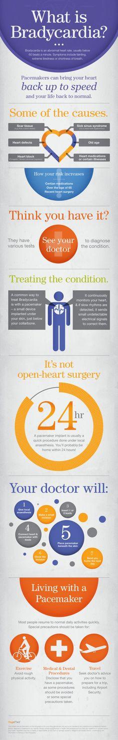 How to explain Bradycardia to your patients?