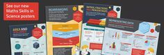 See our new Maths skills in Science posters
