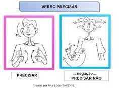 Resultado de imagem para verbos em libras