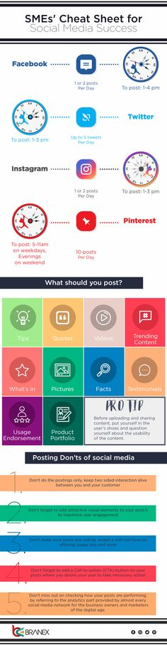SMEs' Cheat Sheet for Social Media Success