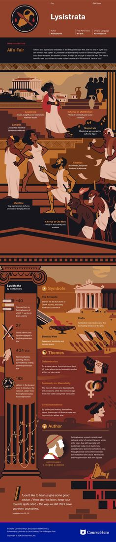 This @CourseHero infographic on Lysistrata is both visually stunning and informative!