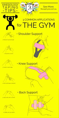 Kinesiology Taping Tips For THE GYM #Infographic