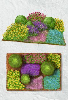 Dieser Vorgarten besticht durch seine Einfachheit und seinen Farbenreichtum. Drei versetzt angeordnete Buchsbaumkugeln bieten dem Betrachter auch im Winter Ordnung im Beet. Im Sommer sind sie Begleiter der Sommerstauden wie rotem und gelben Sonnenhut und der bodenbedeckenden blauen Katzenminze. Im vorderen, trockenen Beetbereich duftet bodendeckender Zitronen-Thymian, feuchte bis sumpfige Stellen werden vom ausbreitungsfreudigen, fliederblau blühenden Sumpf- Vergissmeinnicht eingenommen.