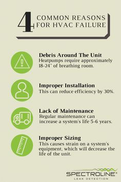 HVAC Infographic - Common Reasons For HVAC Failure