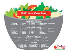 A handy guide to building your own (healthy!) salad   Produce For Kids