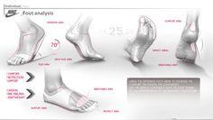 Nike barefoot tr by tarenne baptiste, via Behance